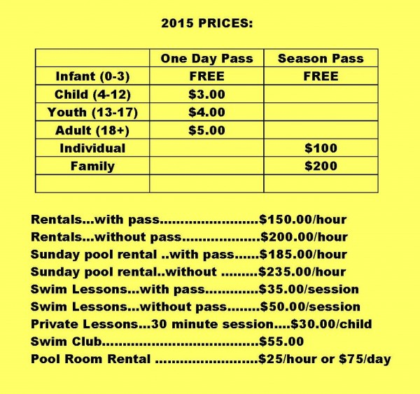 Pool Fees and Prices 2015